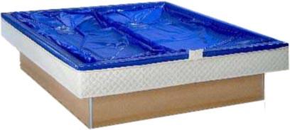 Wasserbett als Beispiel